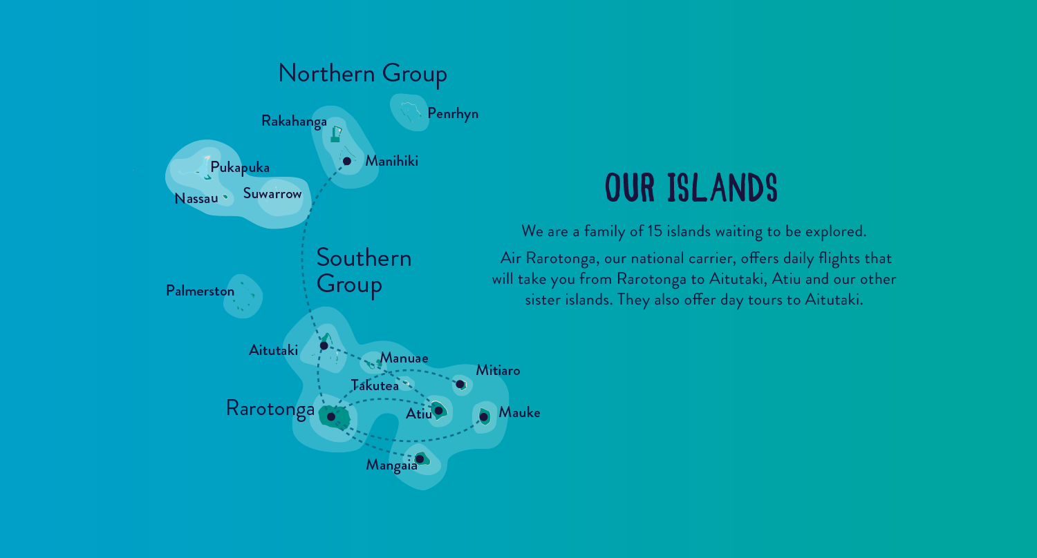 Our Islands Map